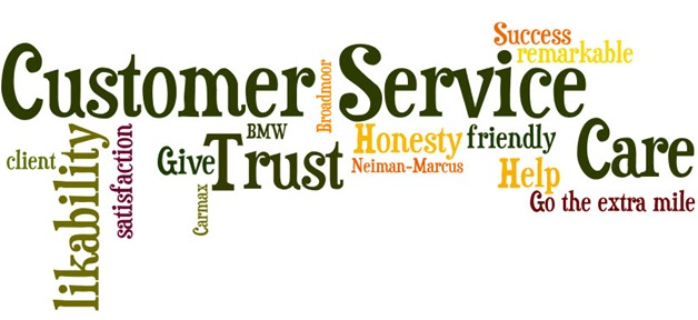 Motivate Team for Outstanding Customer Service: Six Secrets of Customer Service Motivation